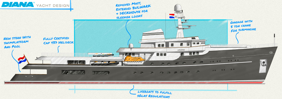 Refit notes for explorer yacht Legend