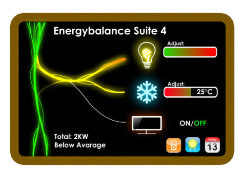 Energy Balance guest awareness on board